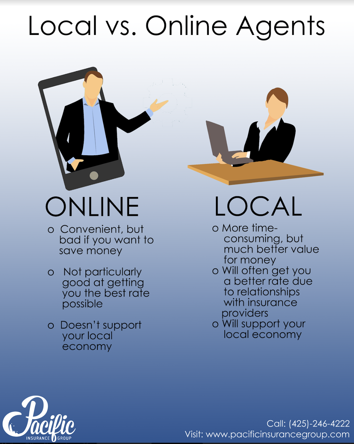 Why Working With an Experienced Local Agent Beats Buying ...