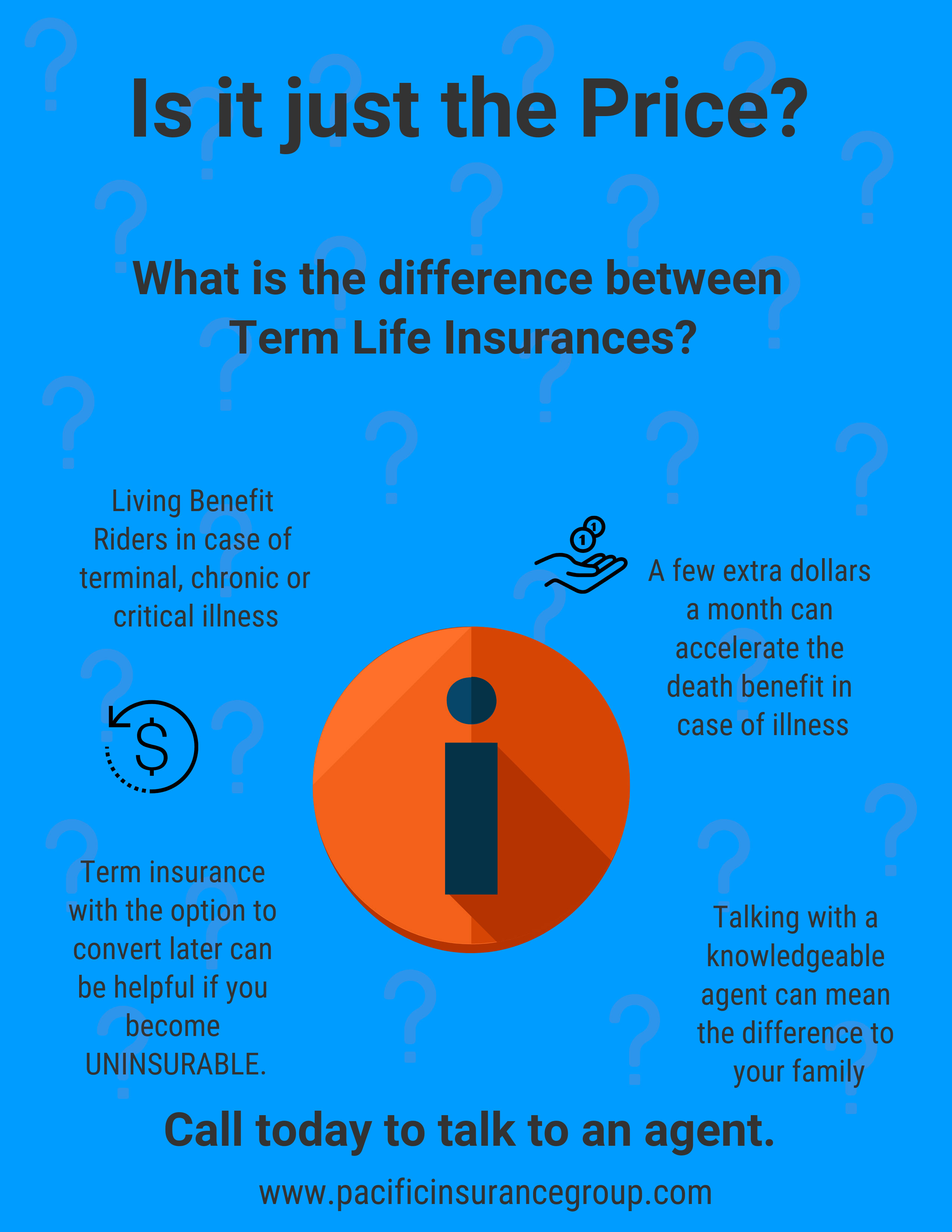 What Is the Difference Between Term Life Policies ...